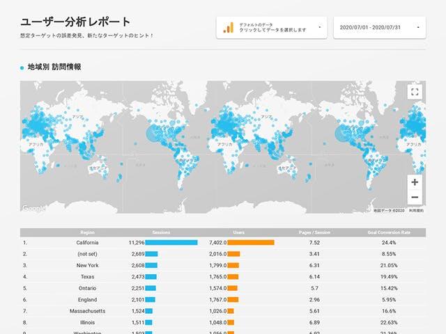 アナリティクス-分析レポートサンプル-スライド2