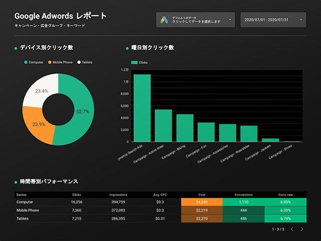 アナリティクス-分析レポートサンプル-スライド7